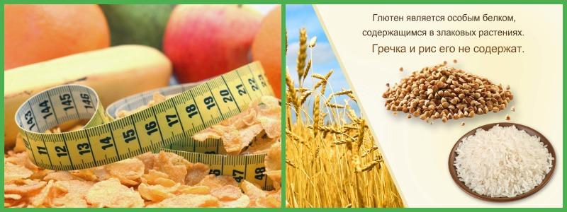 Безглютеновая диета - меню на неделю для похудения